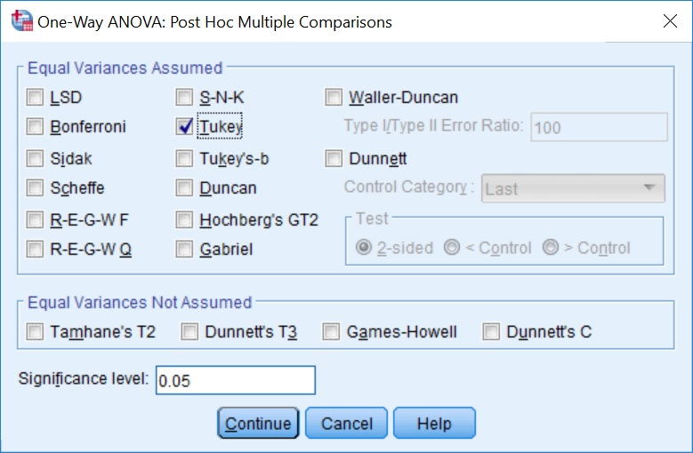 One-Way ANOVA post-hoc testing options SPSS