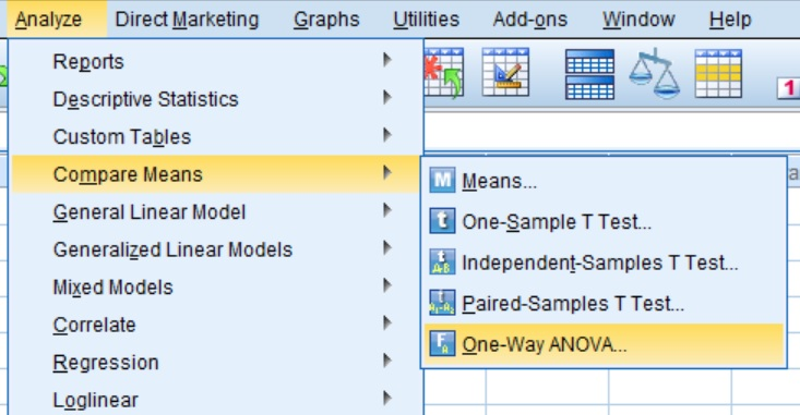 ANOVA test menu SPSS
