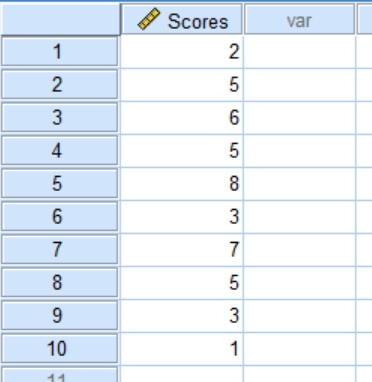 graphic about Z Score Table Printable identified as How Towards Determine Z-ratings Through Employing SPSS - Best Idea Bio