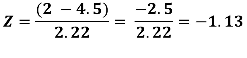 Z-score using the formula example