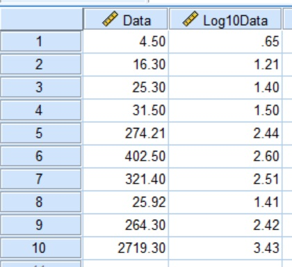 SPSS log10 transform data after