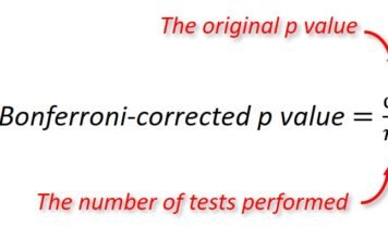 Bonferroni-correction method equation