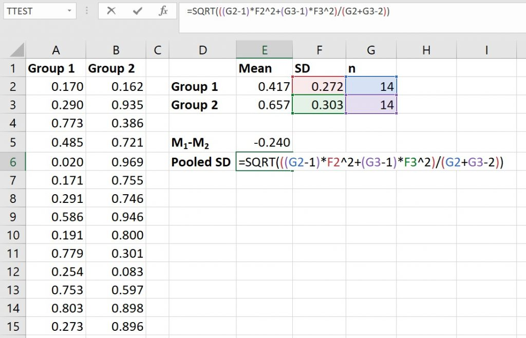Calculate the pooled standard deviation in Excel