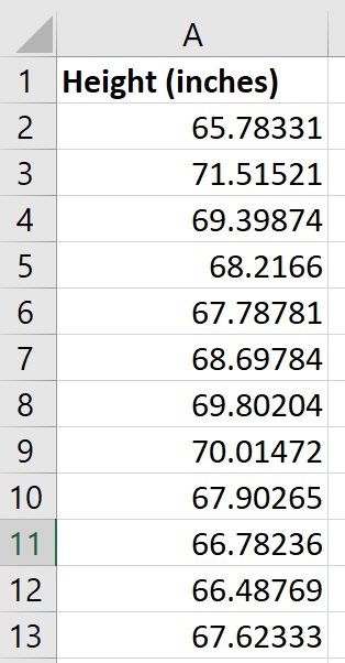 One-sample T-test in Excel example data