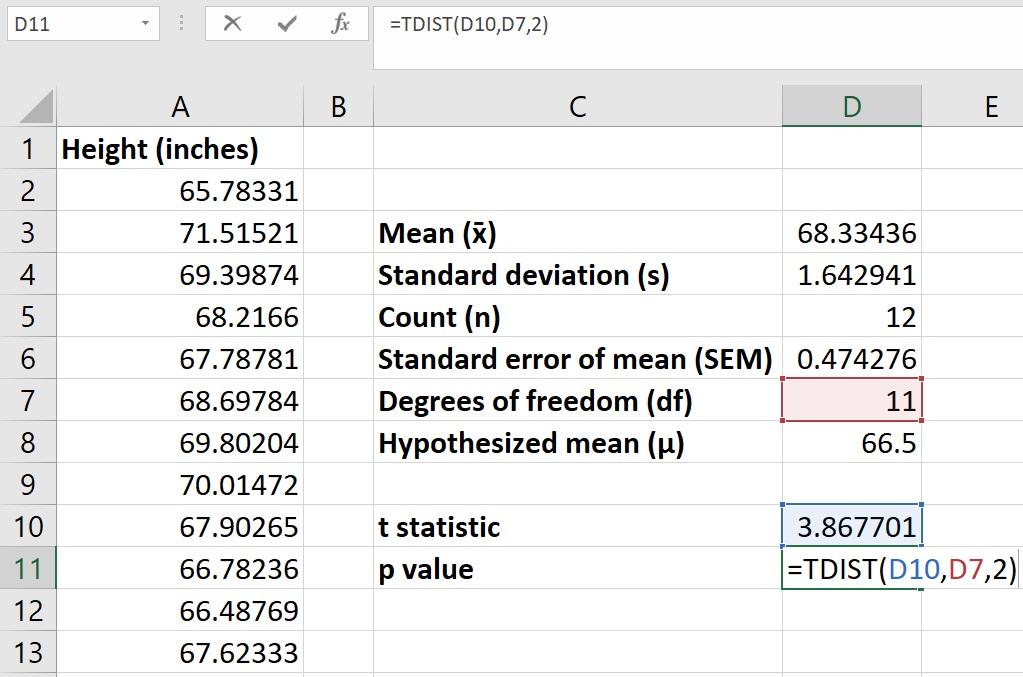 p value one-tailed T test in Excel