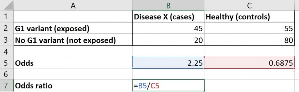 Odds ratio in Excel step 2