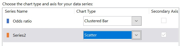 Change graph series to scatter