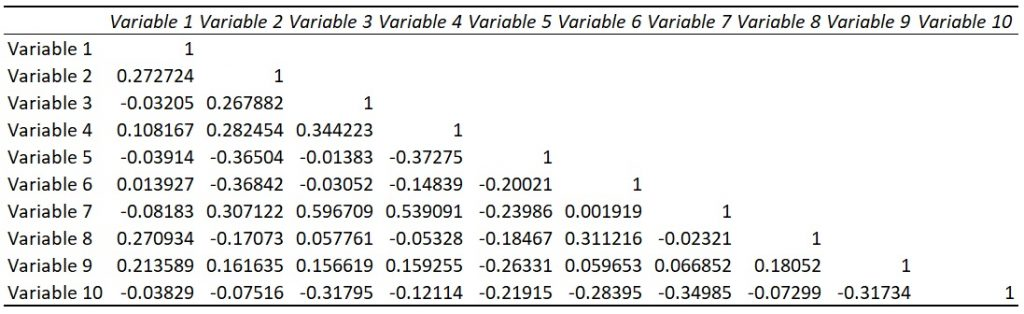Correlation matrix in Excel example without conditional formatting