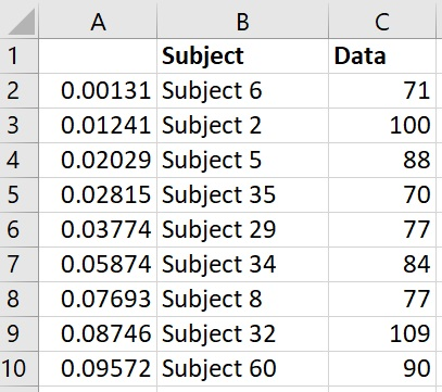RAND function Excel example
