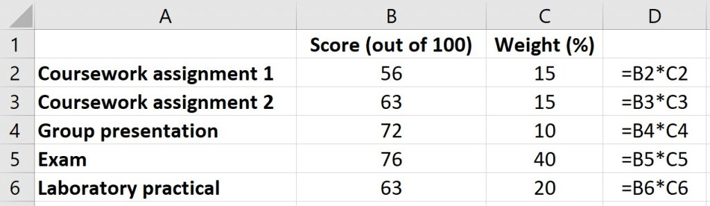 Weighted average in Excel example data step 1
