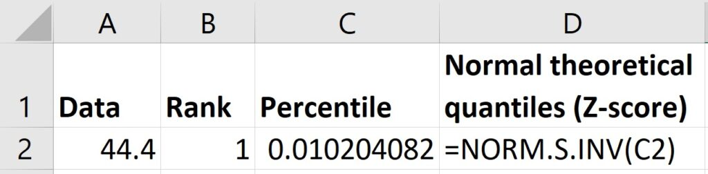 Calculate normal theoretical quantiles in Excel
