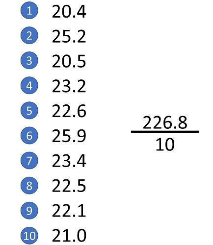 Calculate the standard deviation